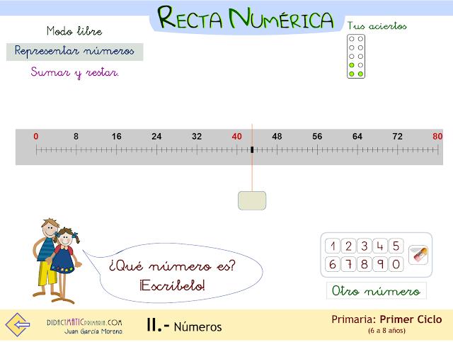 Recta numérica. Representar números. Suma y resta.