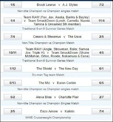 William Hill's WWE Survivor Series Betting Odds