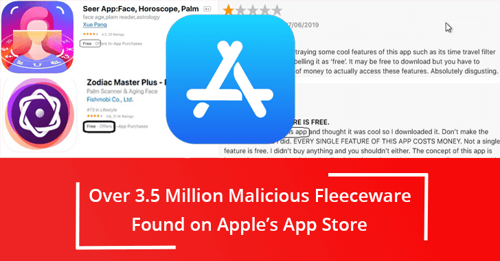 malicious fleeceware apps