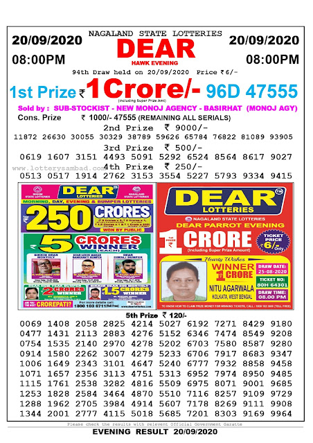 Nagaland State Lottery Sambad 20-09-2020 Today Result 8 PM