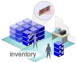 How is Inventory Handled in the Sale of a Small Business?