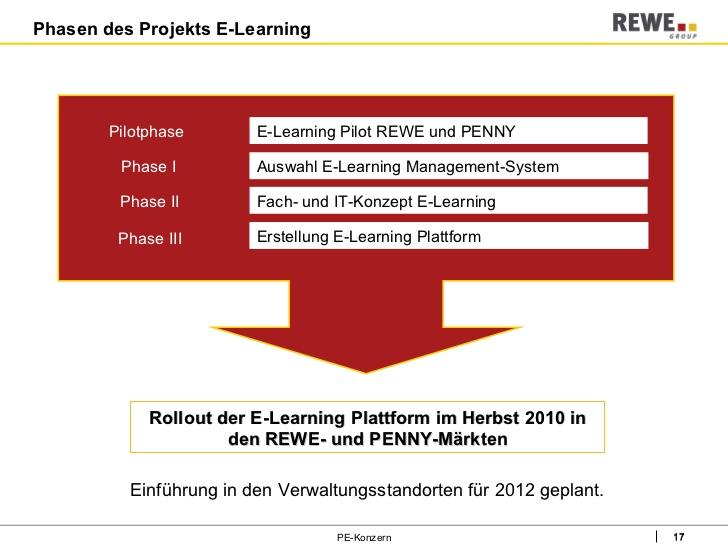 primus.rewe-group.com schulung
