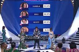 6 Besar Peserta Bintang Pantura 5 Tadi Malam 11 Agustus 2018