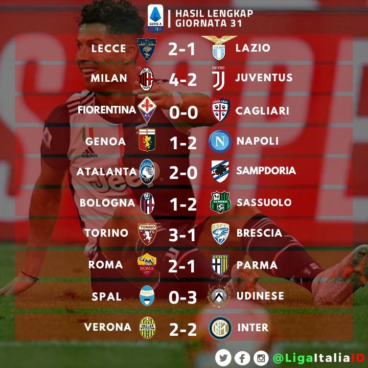 Liga Italia Serie A Hasil Lengkap Liga Italia Serie A Giornata 31