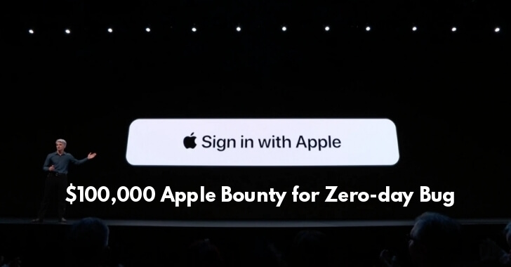 [Image: Sign+in+with+Apple.jpg]