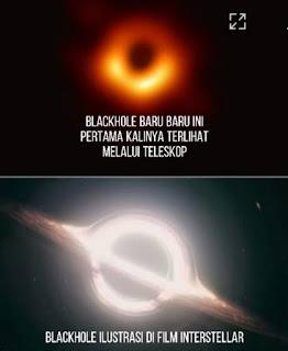 Pengertian blackhole