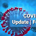 COVID-19: 1,624 New Infections, 9 Deaths Reported in Nigeria