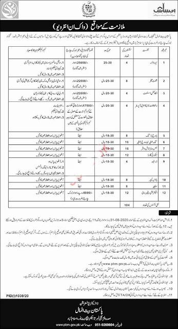 pakistan-bait-ul-mal-govt-jobs-august-2020