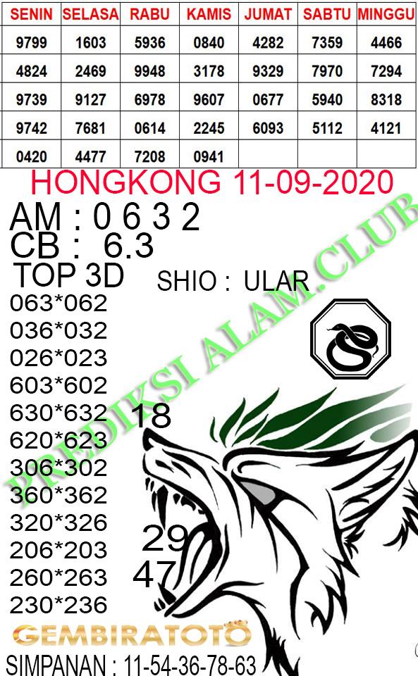 Syair Togel Hongkong 11 September 2020. Syair Terlengkap