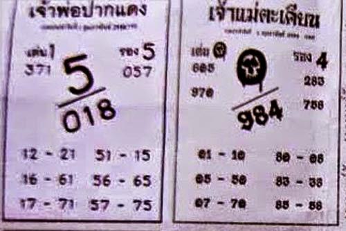 หวยหลวงพ่อปากแดง เลขเด็ดหลวงพ่อปากแดง,หวยเจ้าแม่ตะเคียน,เลขเด็ดเจ้าแม่ตะเคียน,ข่าวหวยงวดนี้,หวยเด็ดงวดนี้,เลขเด็ดงวดนี้,1/2/58