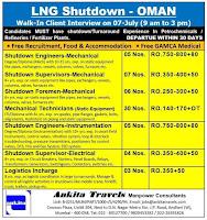 Oman LNG Shutdown free recruitment