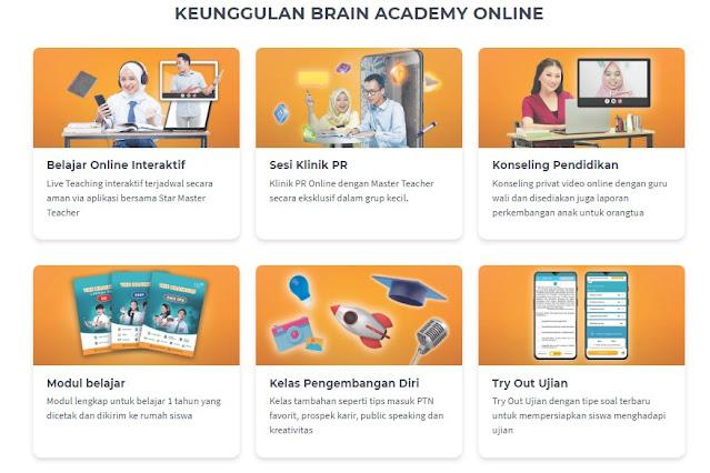 Brain Academy Online, Solusi Bimbel Terbaik di Masa Pandemi