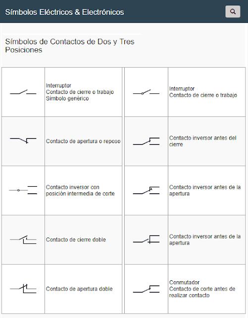 Símbolos de Contactos de Dos y Tres Posiciones