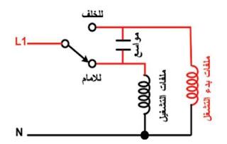 عكس دوران المحرك ذو مكثف التشغيل مفرد الفولطية