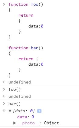 parentheses position matters in javascript methods