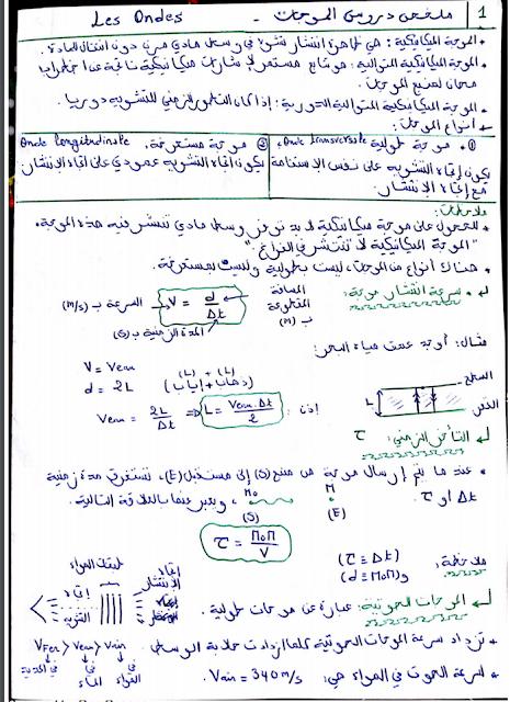 ملخص درس الموجات علوم