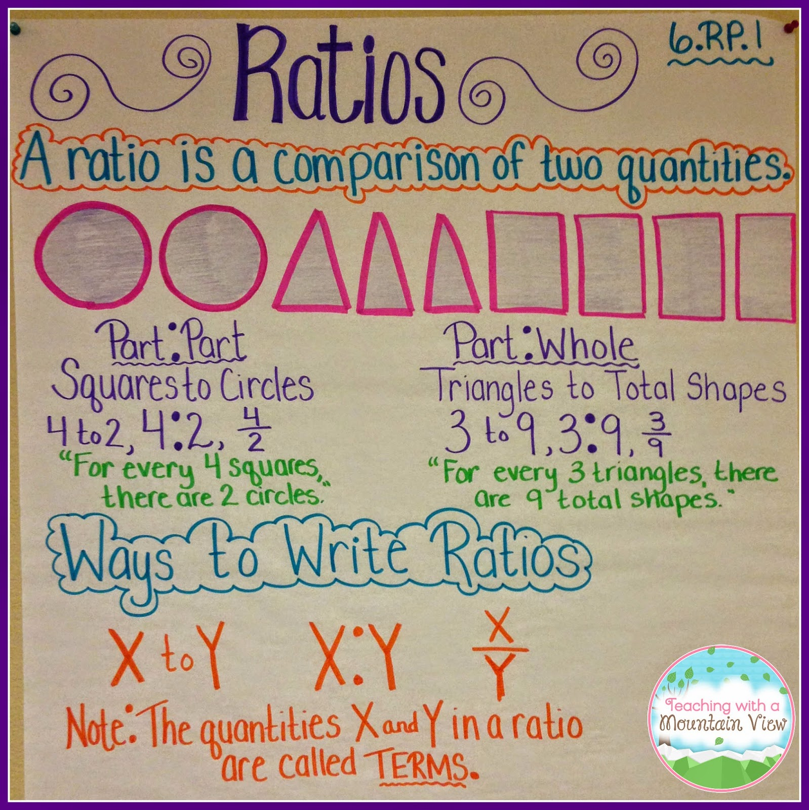 Ratios And Mysteries