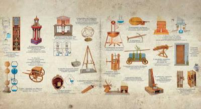 Αρχαία Ελληνική Τεχνολογία: Οι Εξωπραγματικές Εφευρέσεις!!!