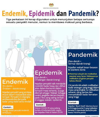 Langkah Pencegahan Wabak Coronavirus-Covid 19