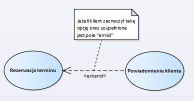 Diagramy uml diagram przypadkw uycia patryklewkiewicz generalizacja generalization nazywana rwnie uoglnieniem relacja pomidzy dwoma aktorami lub dwoma przypadkami uycia oznacza e jeden z nich jest ccuart Image collections