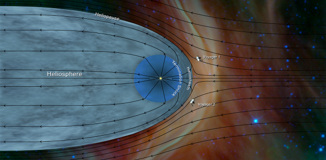 University of Iowa researchers report the spacecraft Voyager 2 has reached interstellar space, following Voyager 1's historic passage six years ago. In the study, the researchers note a jump in plasma density detected by an Iowa-led plasma wave instrument on the spacecraft as evidence. Image courtesy of NASA/JPL-Caltech.