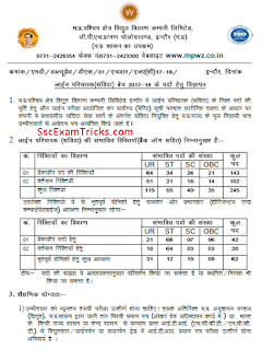 MPPKVVCL Line Attendant recruitment notice