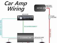 Amp Wiring Diagram