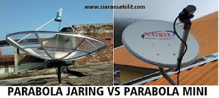 Kelebihan dan Kekurangan Parabola Mini