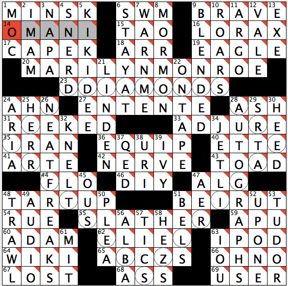 Rex Parker Does the NYT Crossword Puzzle: Dummy of old ...
