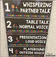 Voice Levels Chalkboard and Burlap Chart for classroom Decor
