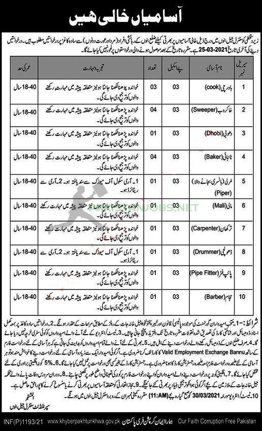 Current Jobs At Jail Khana Jat Prison Department March 2021