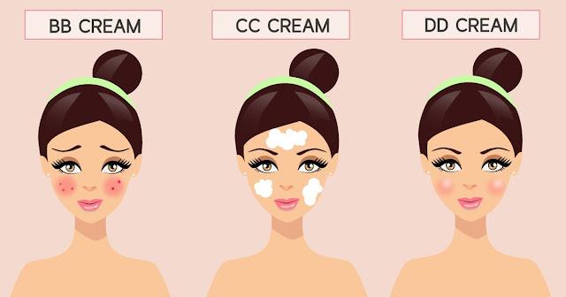 De quel type de crème avez-vous besoin selon votre peau?