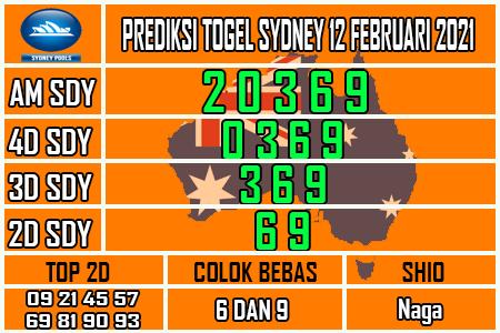 Prediksi Sydney hari ini
