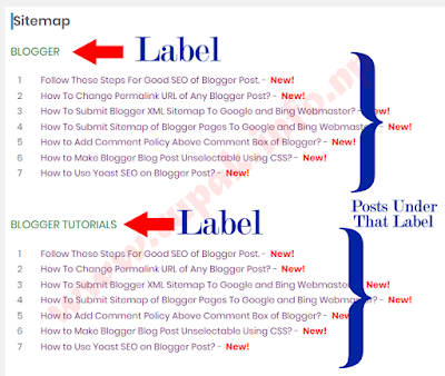 how to add sitemap page on blogger? informative blog by rupak Sitemap N #20