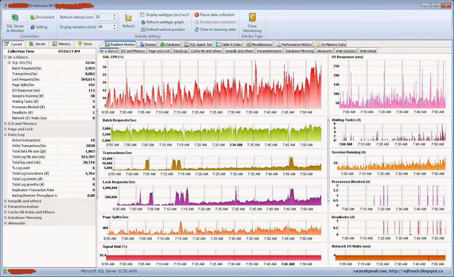 SQL Performance Monitor V3.7 (Updated 20 April 2017)