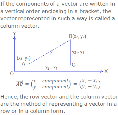 If the components of a vector are written in a vertical order enclosing in a bracket, the vector represented in such a way is called a column vector. 	(AB) ⃗ = (■(x-component@y-component)) = (■(x_2-x_1@y_2-y_1 )) Hence, the row vector and the column vector are the method of representing a vector in a row or in a column form.