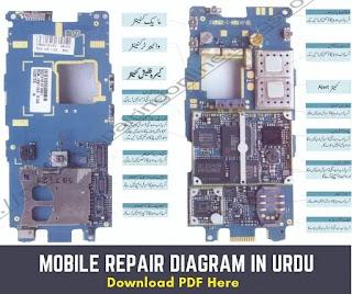 Mobile Repair Diagram in Urdu