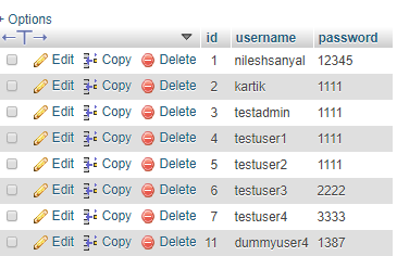 Users Table Before CSRF Attack