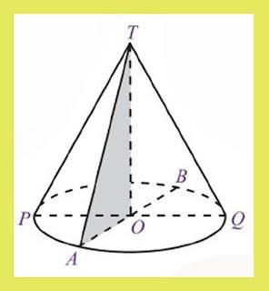 Kerucut adalah bangun ruang yang dibatasi oleh sebuah sisi lengkung dan sebuah sisi alas berbentuk lingkaran, bangun kerucut terdiri atas 2 sisi, 1 rusuk dan 1 titik sudut.
