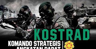 Contoh Pidato Hari Komando Strategis Angkatan Darat (Kostrad)