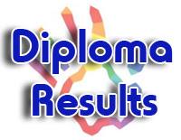 Diploma Results 2020