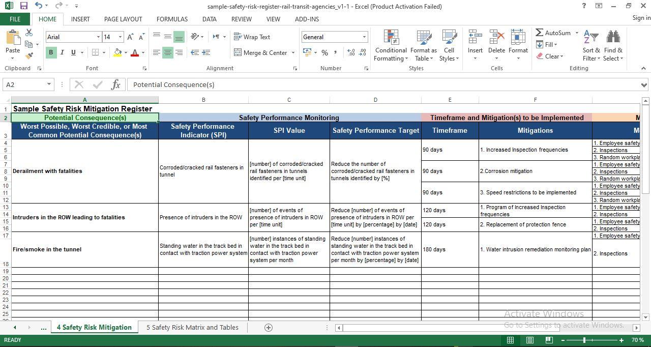 safety risk mitigation worksheet
