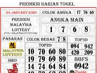 PREDIKSI MALAYSIA JUMAT, 24 JANUARY 2020