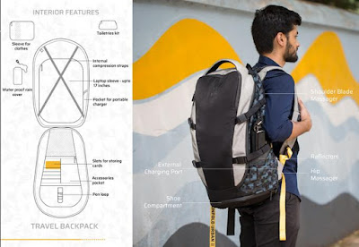 backpack for commuting