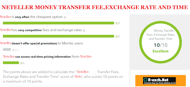 Skrill Money Transfer Fees, Exchange Rates and Transfer Time