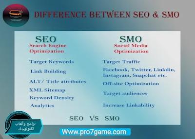 الفرق بين SMO & SEO واهميتها بتحسين محركات البحث