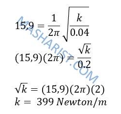 Contoh Soal Latihan Periode (T) serta Frekuensi (f) Getaran Harmonik Sederhana