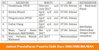 Jadwal Pendaftaran Peserta Didik Baru SMA SMK MA MAK
