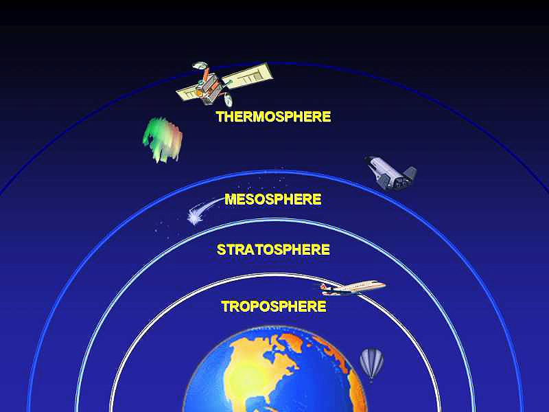 Discovering Something New : Atmosphere