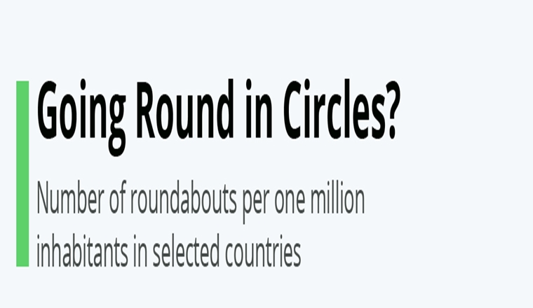 Going Round in Circles The Countries That Prefer Roundabouts #infographic